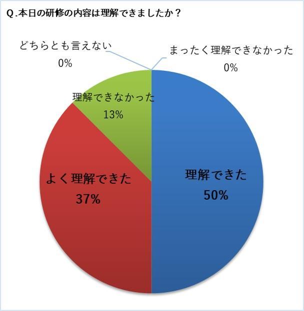 島根県_雲南市_セルフリーダーシップ研修_グラフ①.jpg