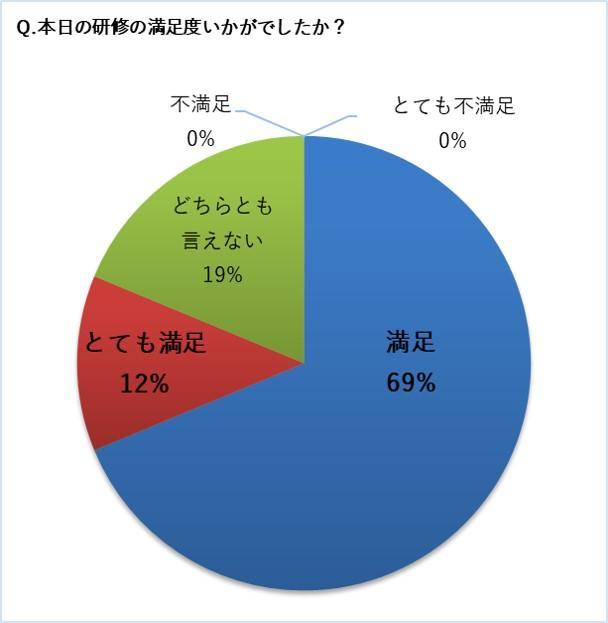 島根県_雲南市_セルフリーダーシップ研修_グラフ③.jpg